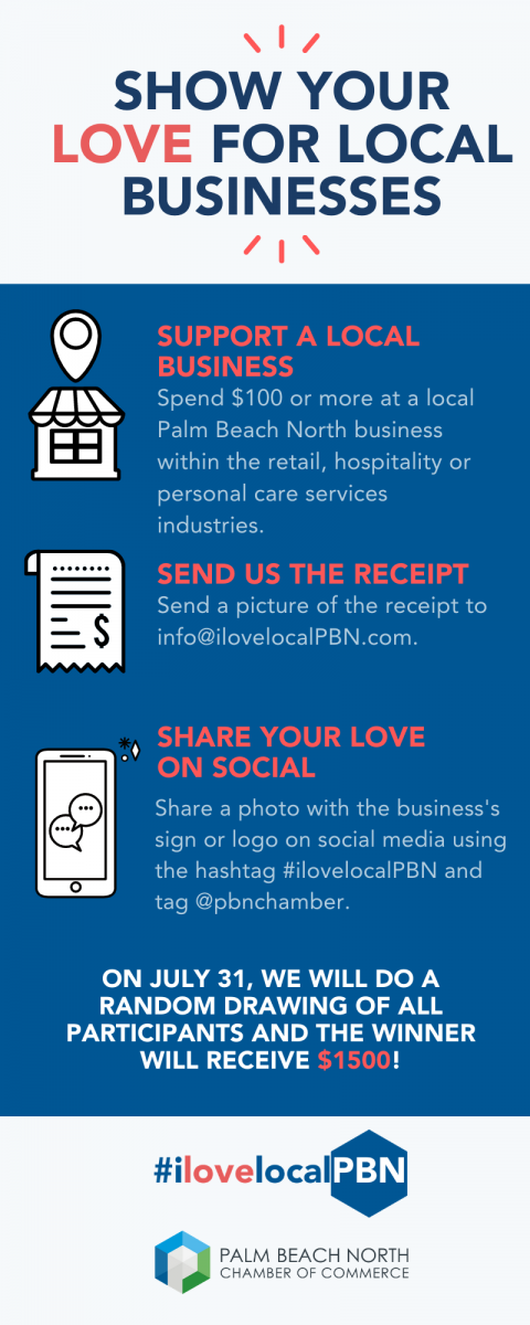 Infographic for #ilovelocalPBN